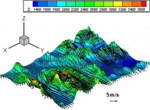 Meshless Computational Model